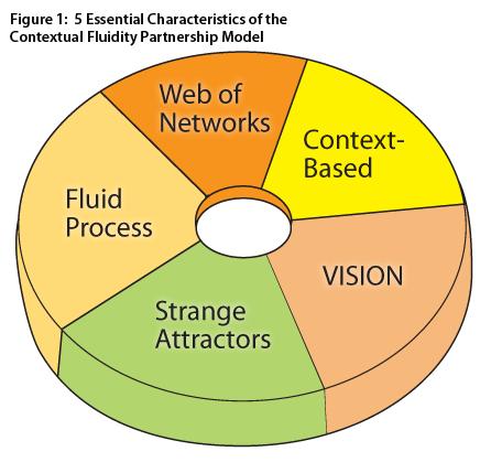 CFmodel_ringdiagram